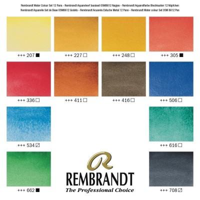 Confezione Acquerello Rembrandt - 12 mezzi Godet e Pennello in Martora